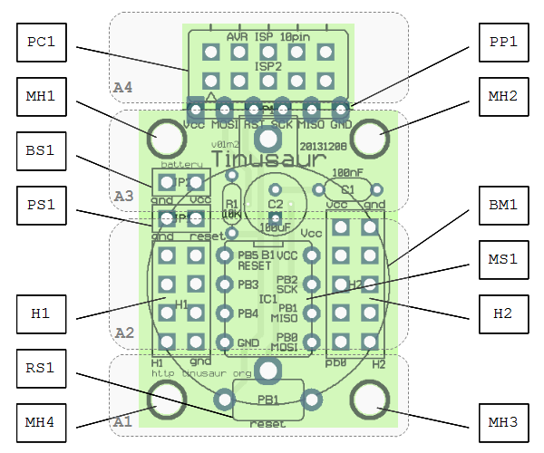 Tinusaur PCB design and layout