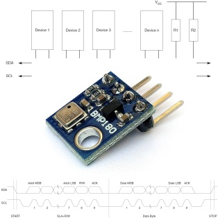 BMP180tiny librarry for BMP180 digital barometric pressure sensor with USITWIX